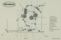 J-2342 NORDSON HOTMELT LAMINATOR/COATING STAND WITH MELTERS